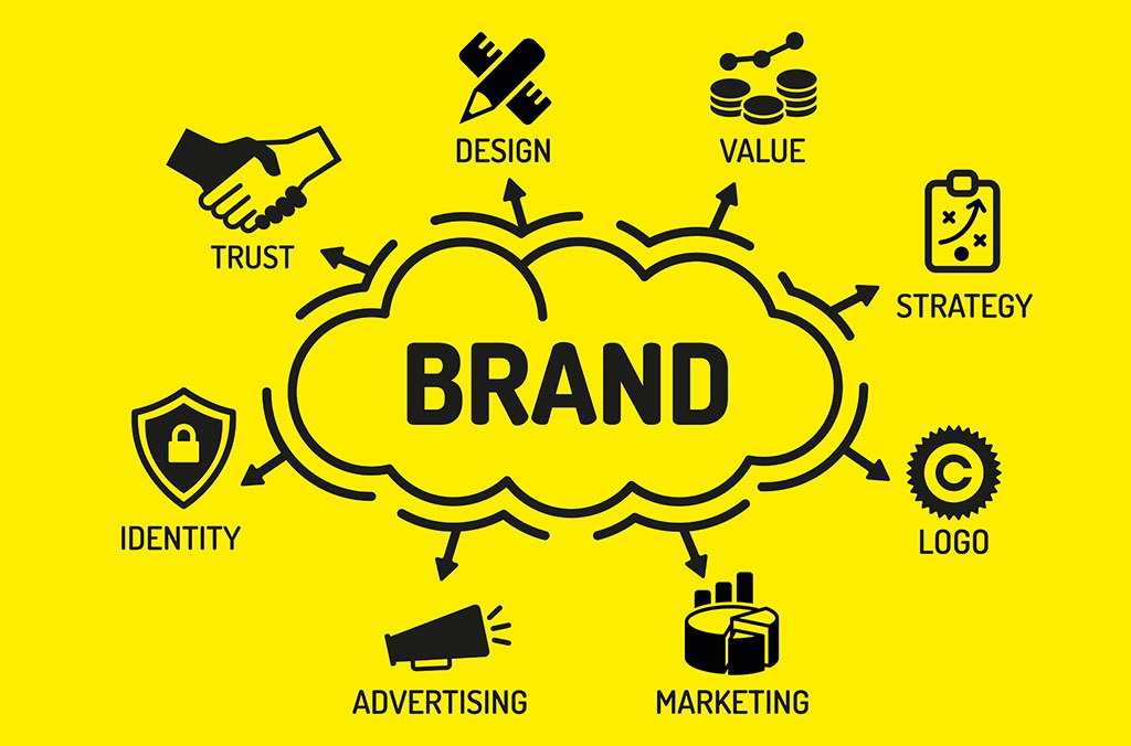 Qué es diseño y gestión de marca